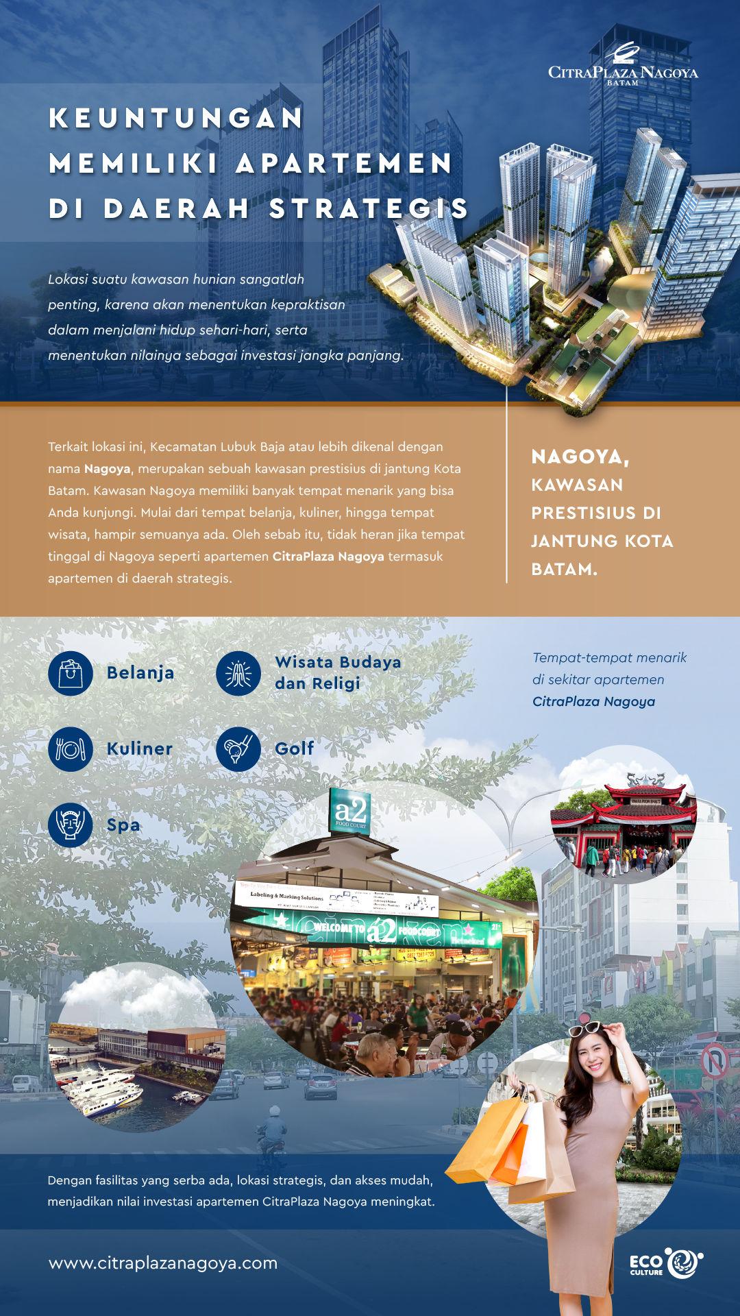 Keuntungan Memiliki Apartemen di Daerah Strategis (Infografis) - CitraPlaza Nagoya