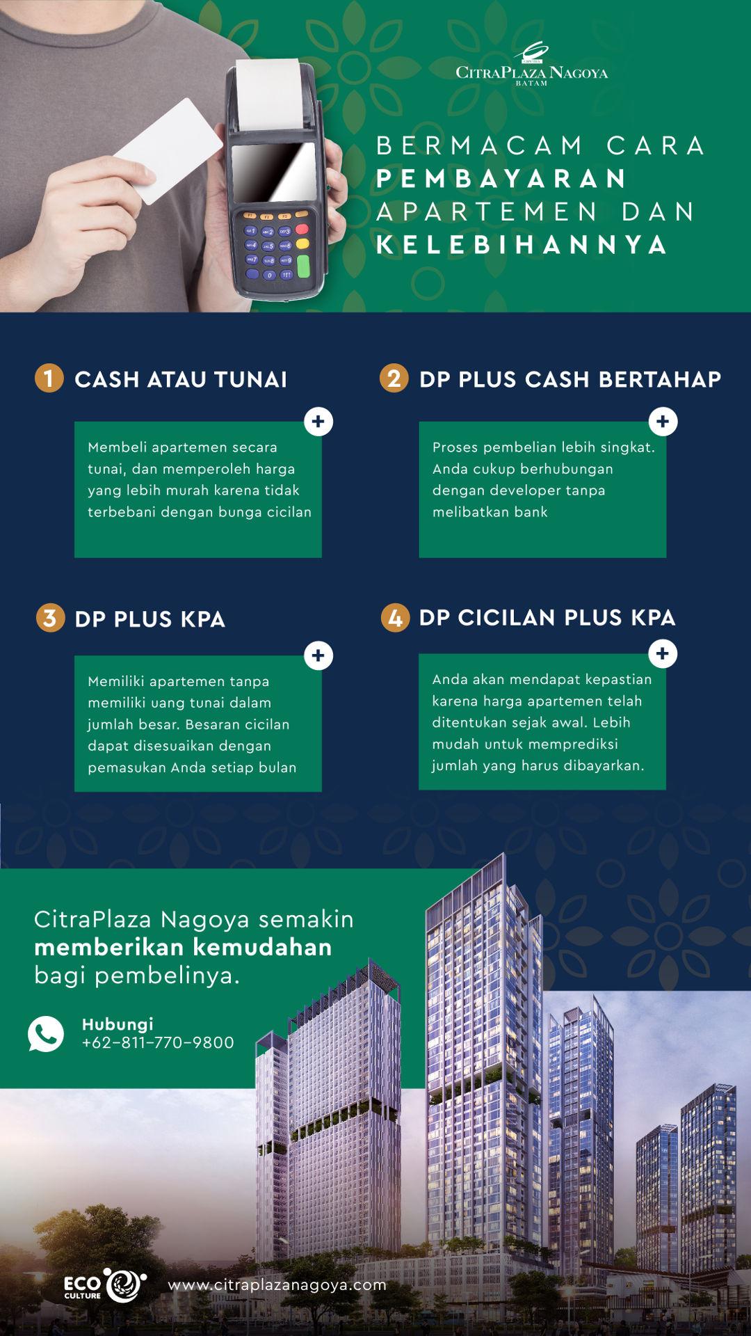Bermacam Cara Pembayaran Apartemen dan Kelebihannya (Infografis) - CitraPlaza Nagoya